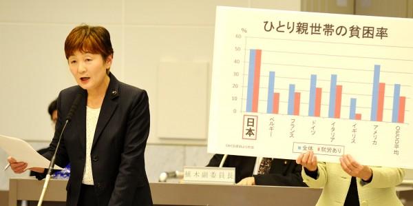 パネルを示して質問する大山都議=7日、東京都議会(「しんぶん赤旗」提供)