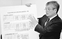 (写真)舛添前知事の海外出張での無駄遣いが2600万円以上に上ると指摘する曽根都議=27日、東京都議会