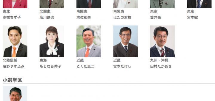 日本共産党の当選者一覧