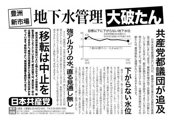 豊洲新市場 地下水管理大破たん~共産党都議団が追及