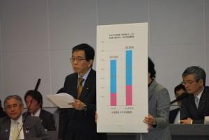パネルを示して説明する吉田信夫都議=24日、東京都議会